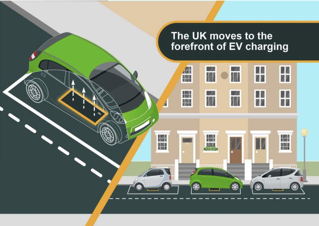 uk charging