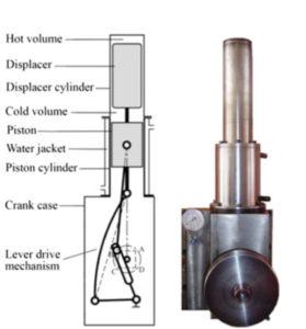 azelio thermal energy